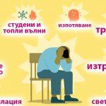 Паническо разстройство. Лечение по стандартни начини и с билки. Симптоми