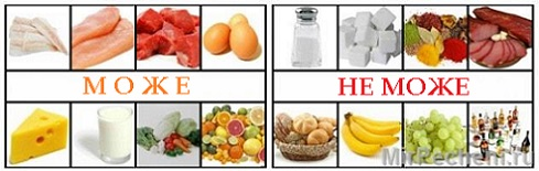 Забранени храни при диабет, разрешени храни при диабет