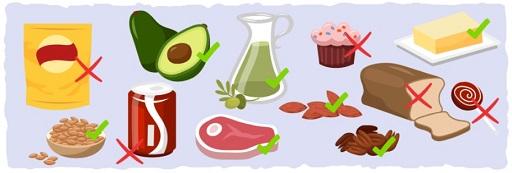 лечение при омазняване на кръвта, лечение на високи триглицериди, лекарства, хранене, диети