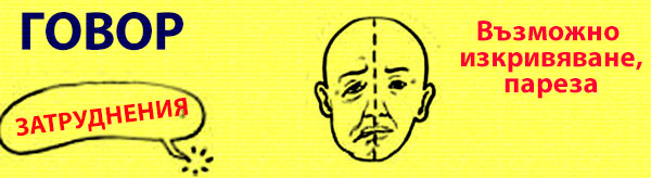 микроинсулт, симптоми, възстановяване