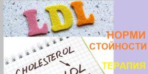 LDL холестерол