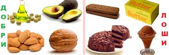 нисък холестерол
