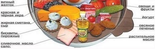висок холестерол, лечение с билки, Демир бозан
